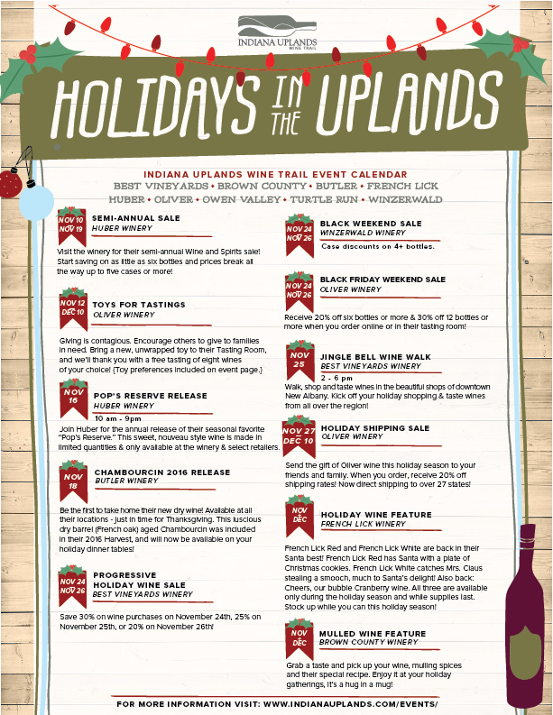 Blog | Indiana Uplands Wine Trail